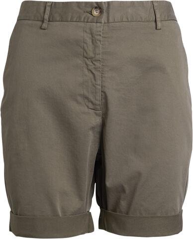 Canopy shorts